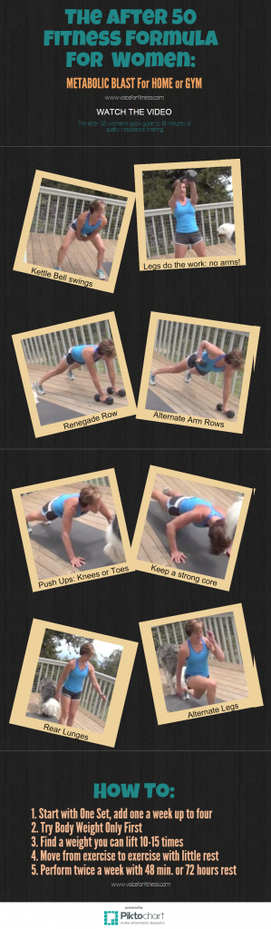 Your After 50 Metabolic Blast with Resistance Training